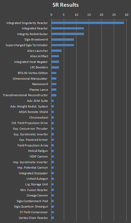 cogmind_beta9_subatomic_replicator_results