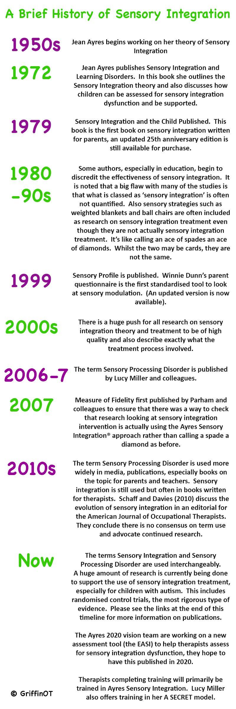 history sensory integration timeline