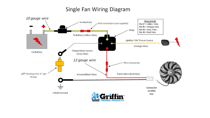 download diagram hood fan wiring diagram hd quality