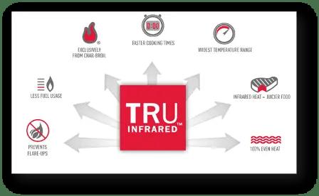 tru infarared