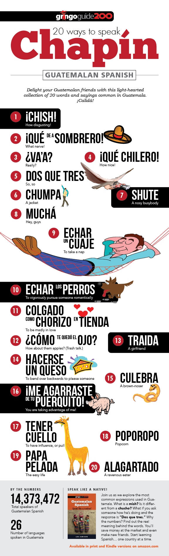 20 Ways to Speak Guatemalan Spanish | Gringo Guide 200