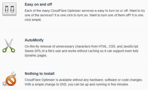 CloudFlare Setup
