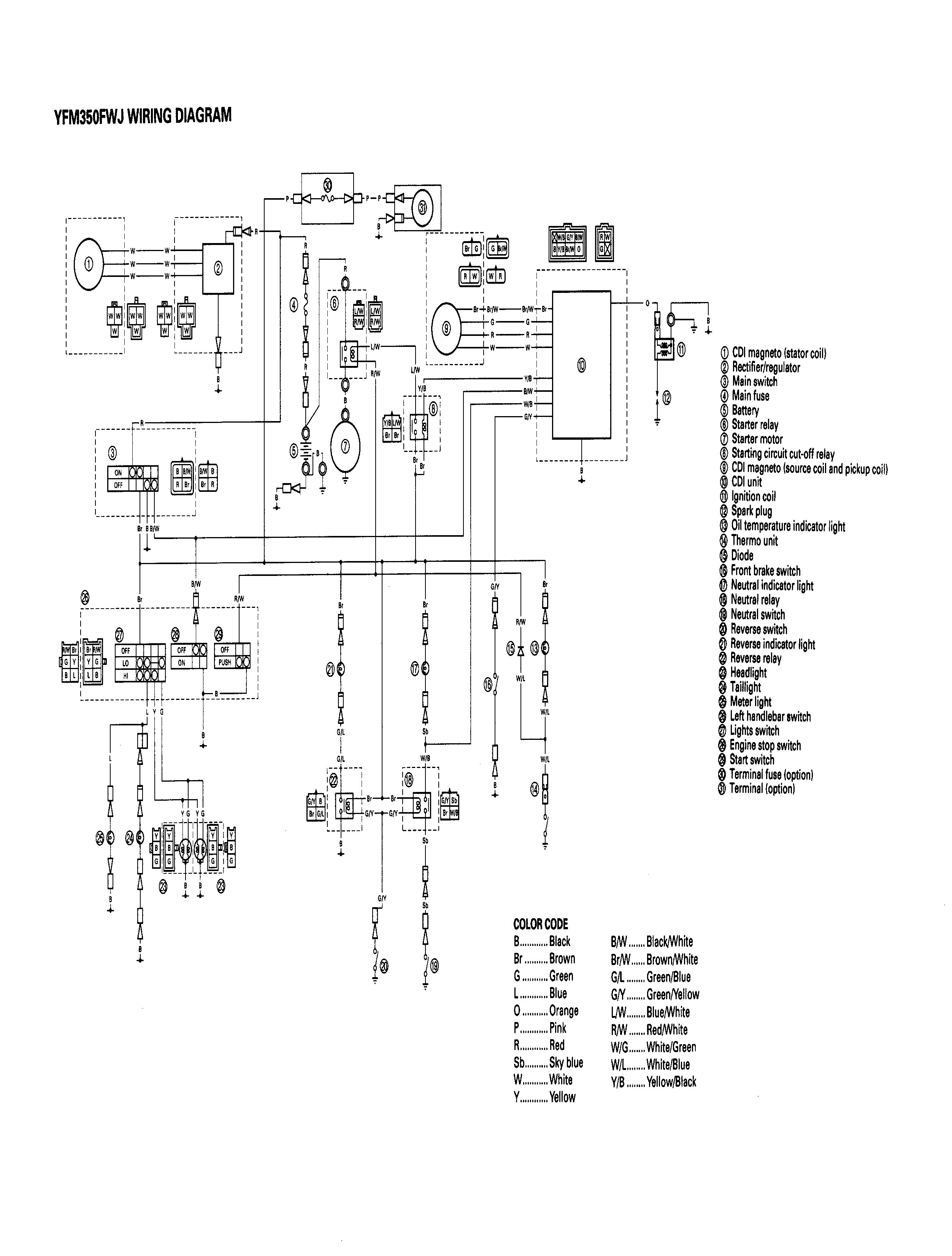 Yamaha Grizzly 350 Wiring Diagram Yamaha Wiring Diagram