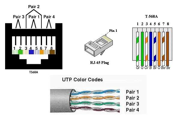diagram rj45 pinout for cat5e wiring diagram full version