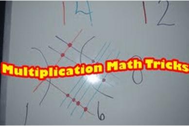 Multiplication Math Tricks!