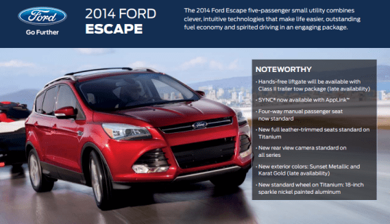 My Time With The 2014 Ford Escape!