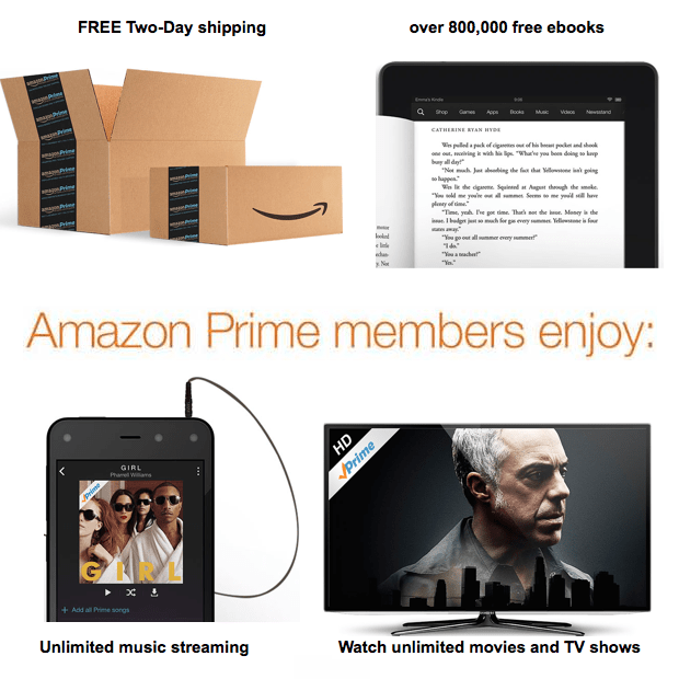 Through 1/17! Get Amazon Prime For Just $73!