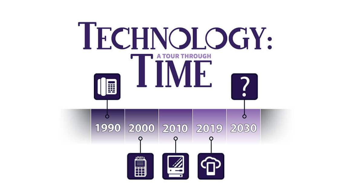Technology: A Tour Through Time