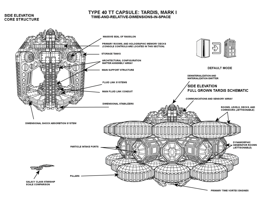 Moment of who type 40 tardis mark i schematic groonkdotnet look closer malvernweather Images