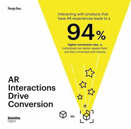 AR Stat