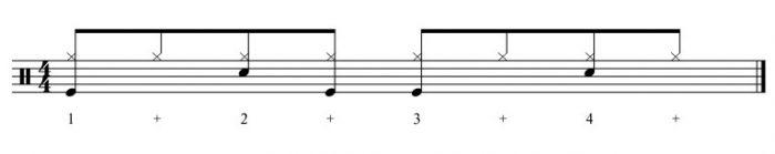 Achtelgrooves für Anfänger Teil 2 Variation-2
