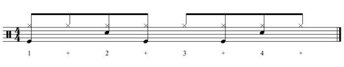 Achtelgrooves für Anfänger Teil 2 Variation-3