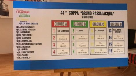 Estrazione Coppa Pasalacqua