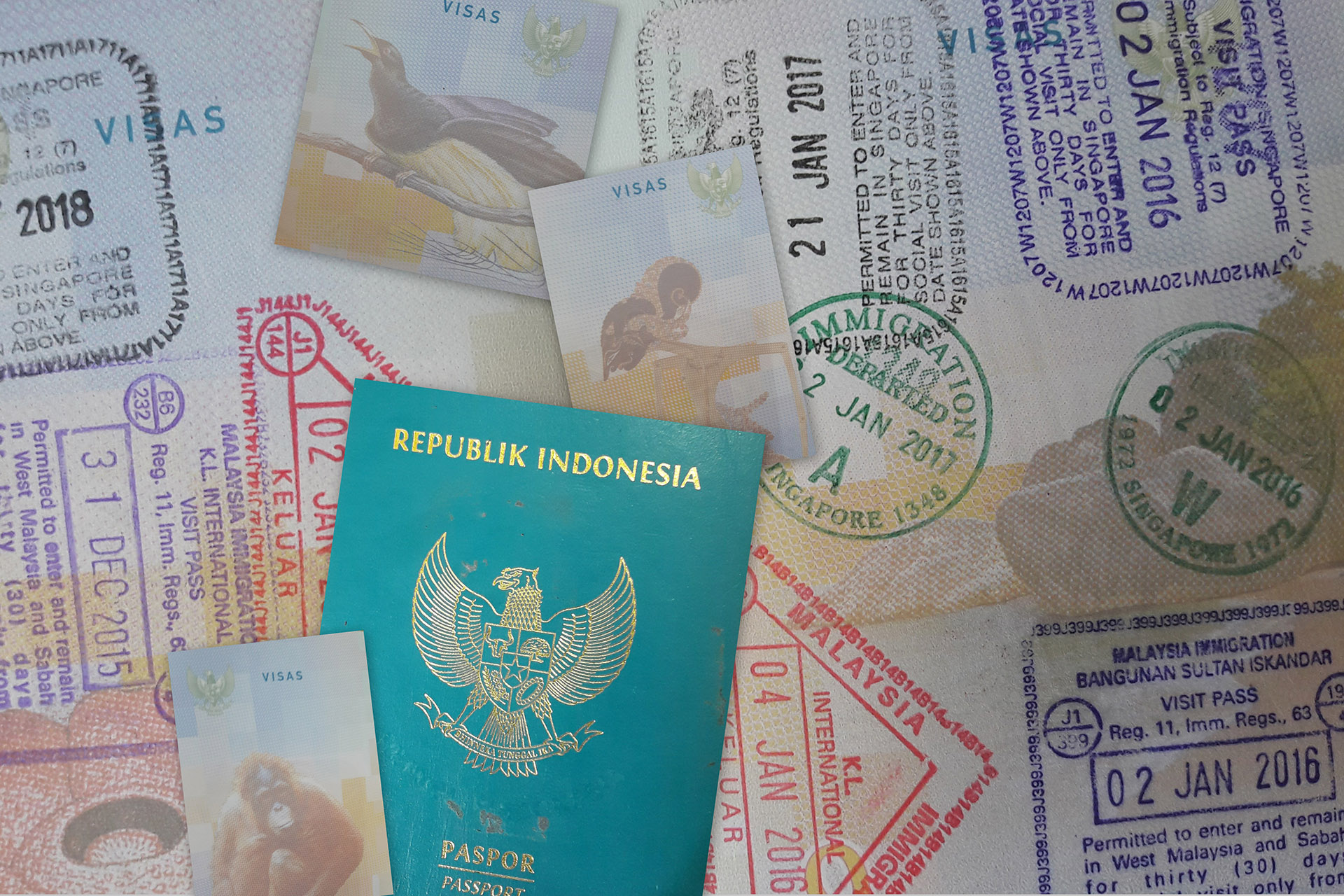 Plan Your Trip- How to Get a Visa for Indonesia