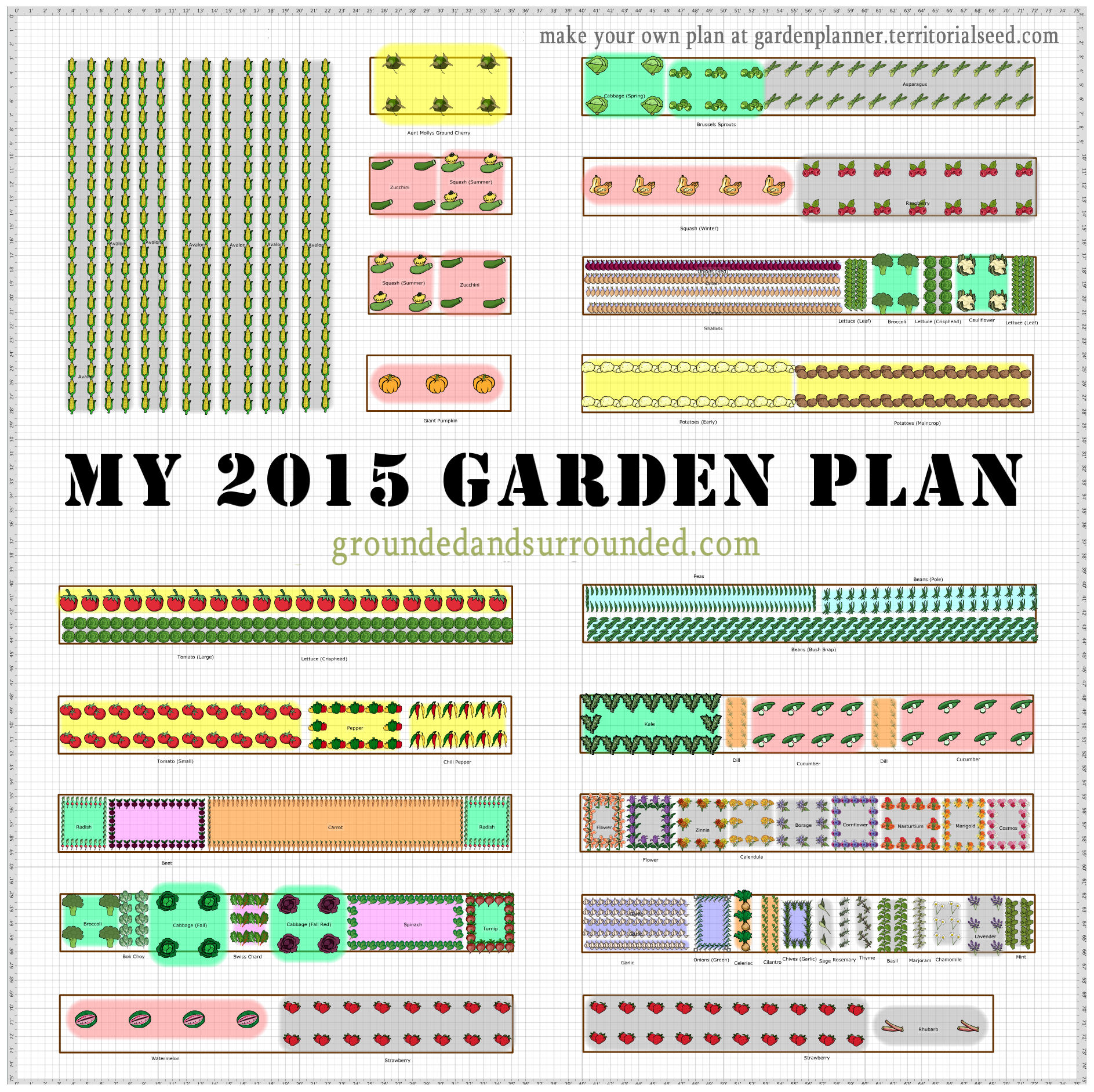 My 5 000 sq ft vegetable garden plan grounded surrounded for Vegetable garden box layout