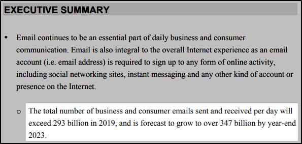 Radicats 2019-2023 Email Statistics Report