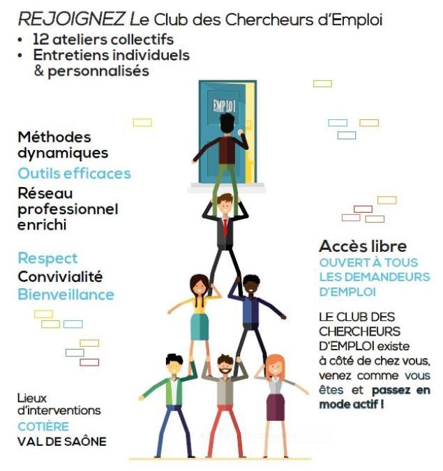 Un club de chercheurs d'emploi près de Lyon