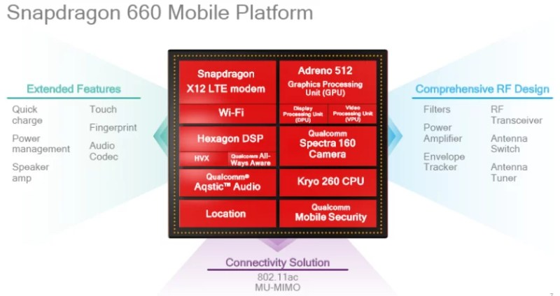 snapdragon 660 mid range mobile processor