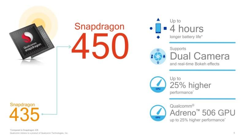Snapdragon 450 14nm Battery Efficient Mobile Processor 2018