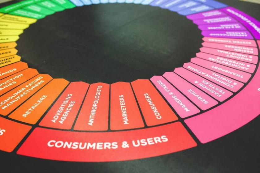Branding Marketing Colors Wheels Consumers Users