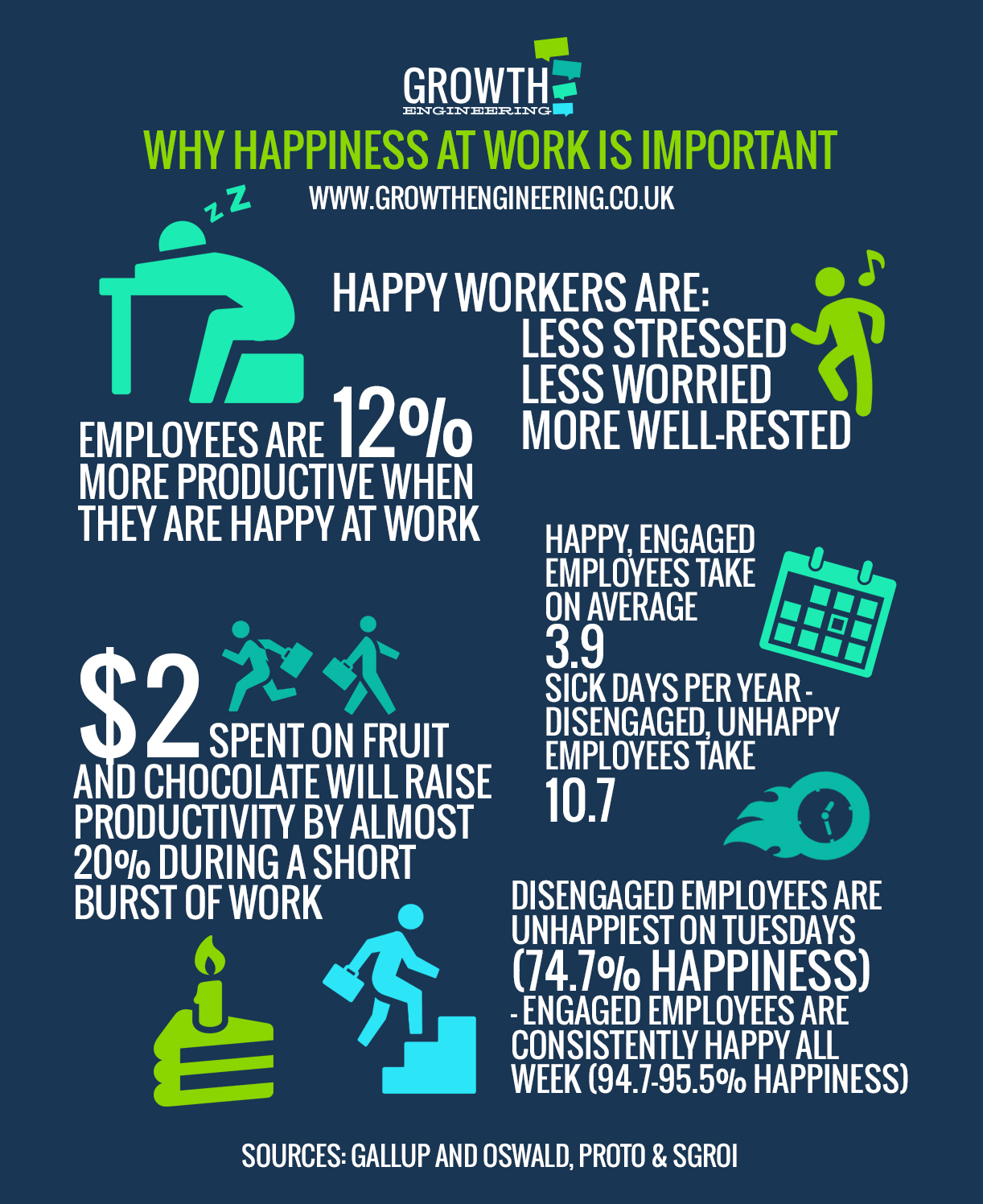 Positive Work Environment Quotes: Positive Work Environment And Productivity Quotes