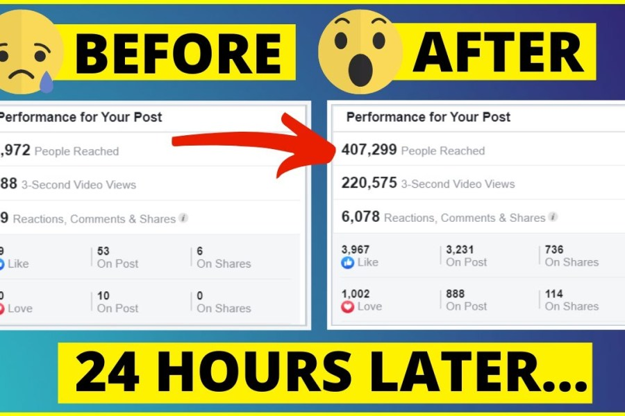 How To Increase Organic Reach on Facebook [WORKING STRATEGY]