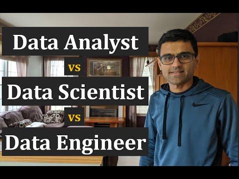 Data Analyst vs Data Engineer vs Data Scientist