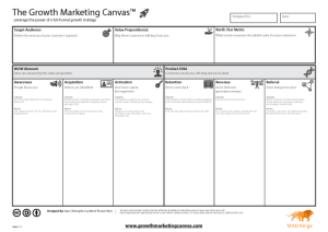 Growth Marketing Canvas