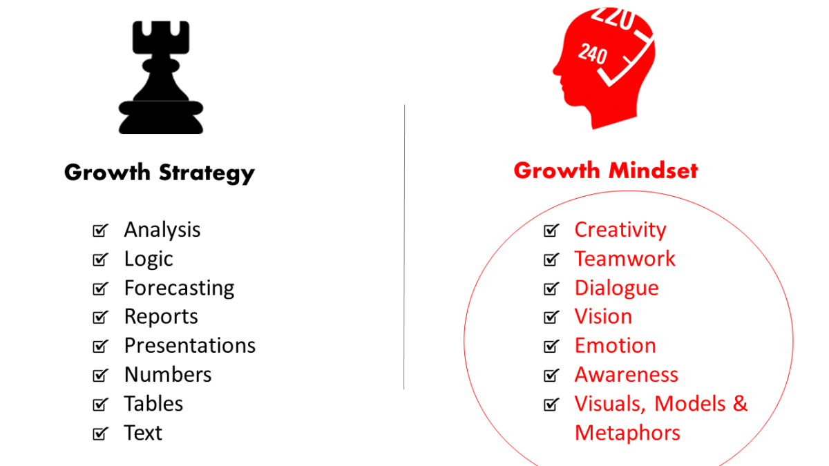 engaging strategy versus engaging mindset2