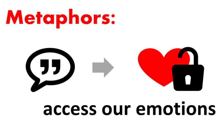metaphors access emotions
