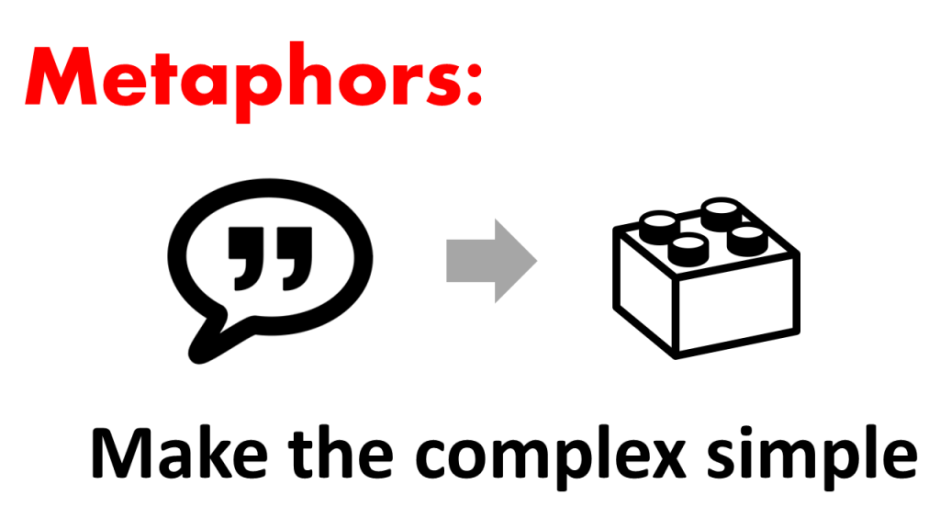 metaphors make the complex simple