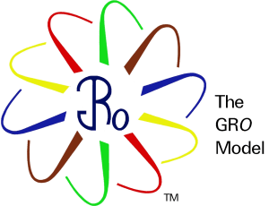 Personal Growth, Growth Resources Online, Dr Michael Ruth