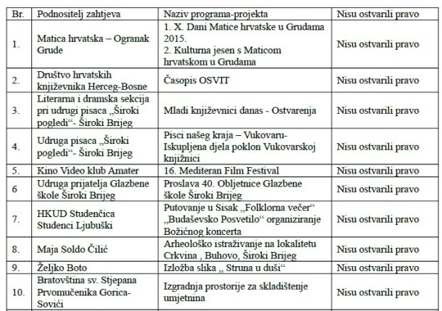lista 2.jpg