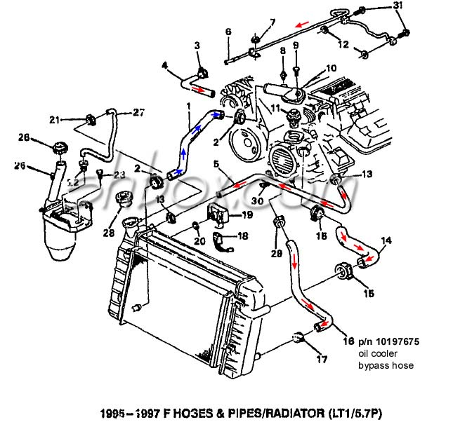 Diagram C3 Corvette Heater Control Vacuum Diagram Schematic Circuit