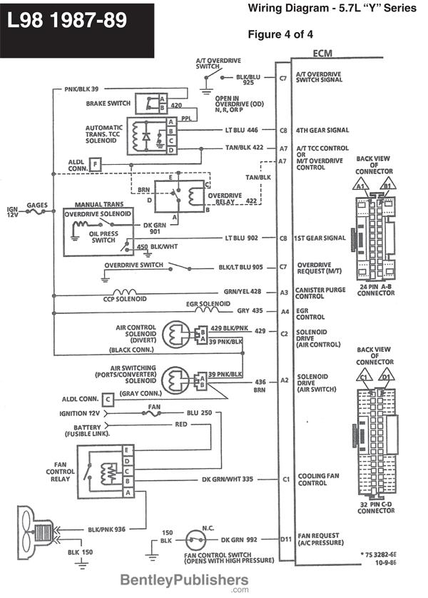 1991 Chevy Silverado Wiring Harness  Auto Electrical Wiring Diagram
