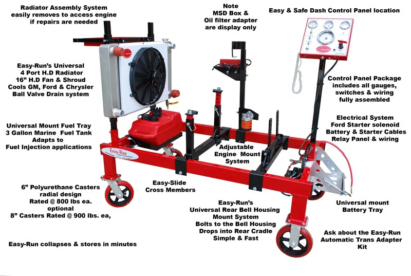egs7?resize=640%2C430 homemade engine test stand hobbiesxstyle engine run stand wiring diagram at bayanpartner.co