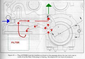 oil pressure  Chevy Message Forum  Restoration and