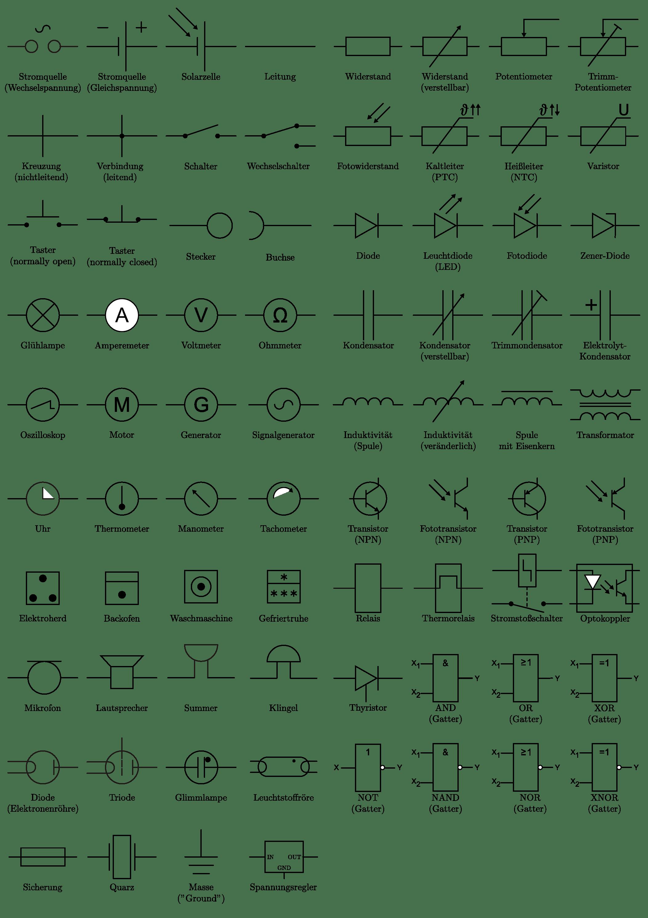 Ubersicht Uber Elektronische Symbole