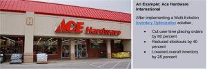 Ejemplo Ace Hardware