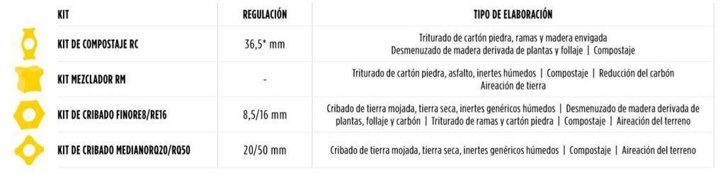 MB CUCHARAS SELECCIONADORAS 5 - 2020