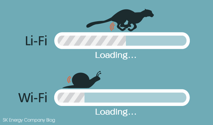 LiFi, Más Rápido Que WiFi