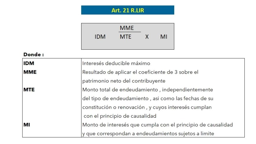 como contabilizar LOS PRESTAMOS DE REACTIVA PERU como contabilizar LOS PRESTAMOS DE REACTIVA PERU | ASIENTOS CONTABLES DEL REACTIVA