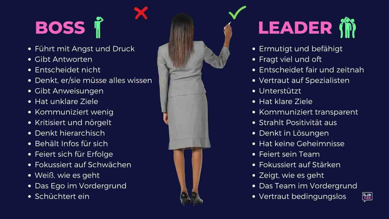 boss versus leader