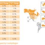 Da Akamai il rapporto sullo stato di Internet per il quarto trimestre 2010