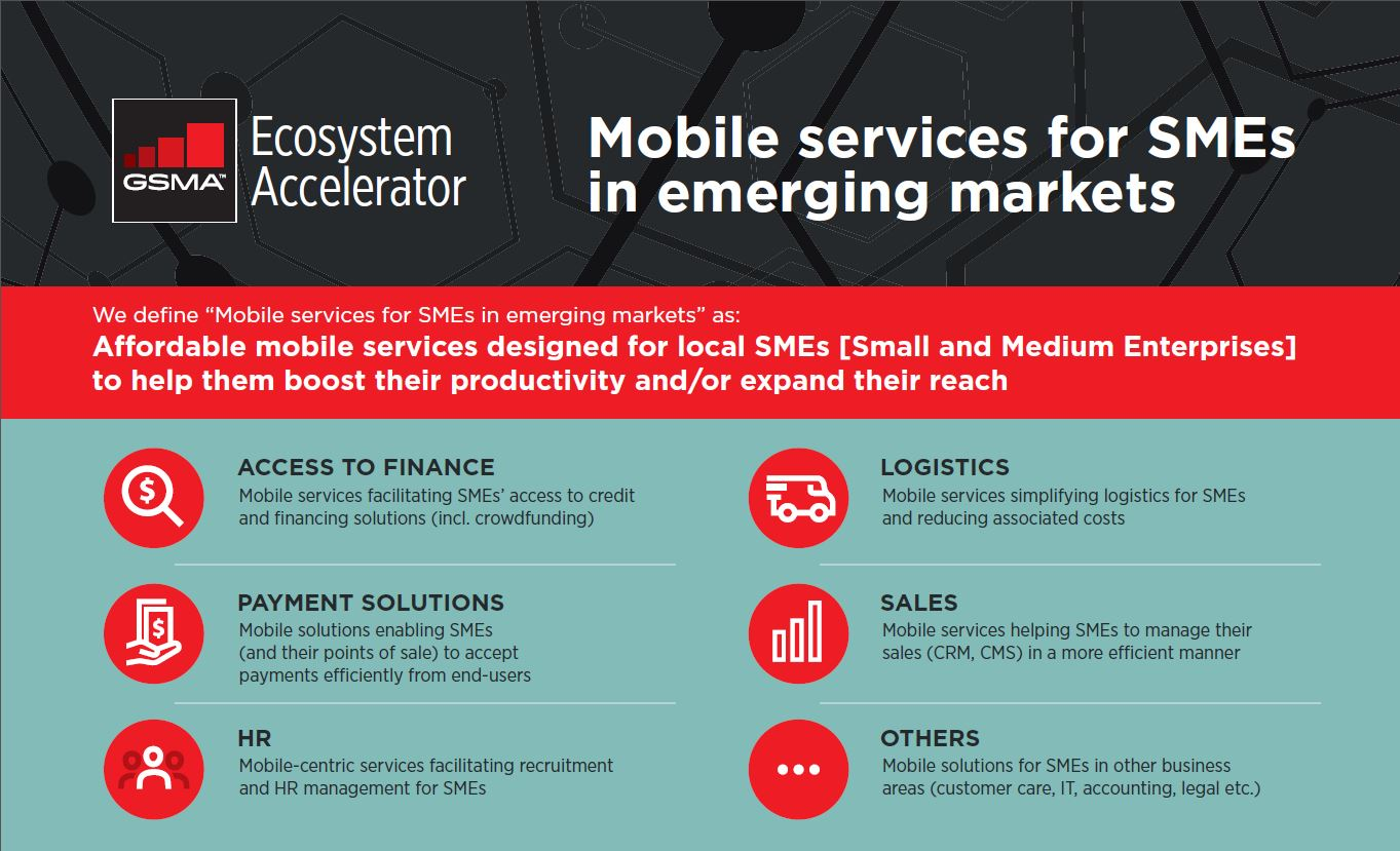 Mobile Service for SMEs feature image