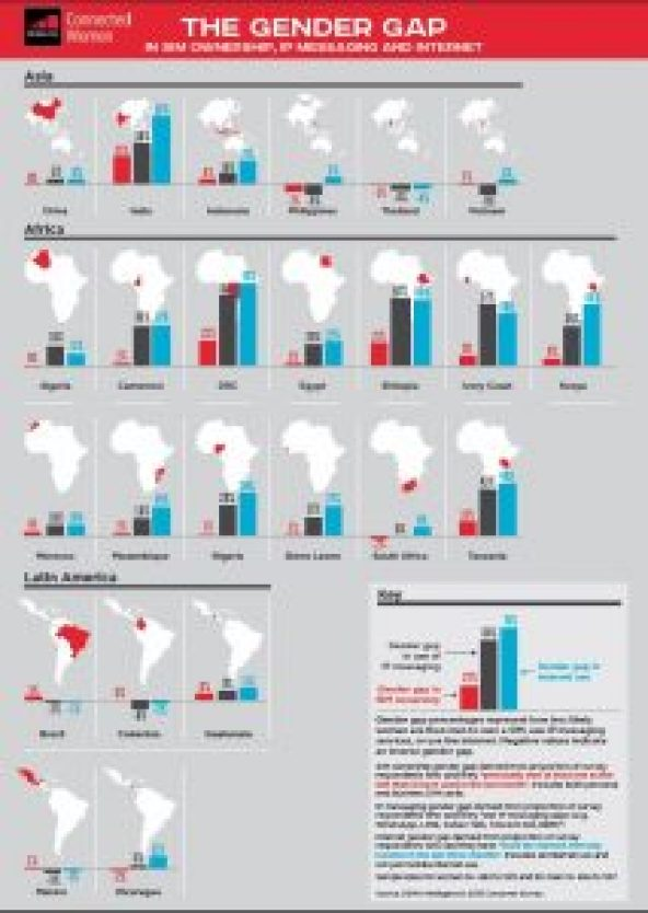 Infographic_gender Gap