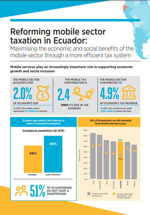 Reforming mobile sector taxation in Ecuador 2018 image