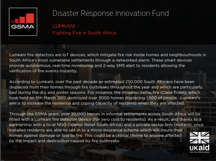 Disaster Response Innovation Fund grantees in Africa announced image