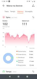 Huawei Zdrowie przykładowy trening: szczegóły marszu - wykresy