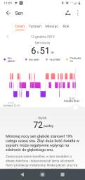 Huawei Zdrowie: analiza snu, wykres ogólny